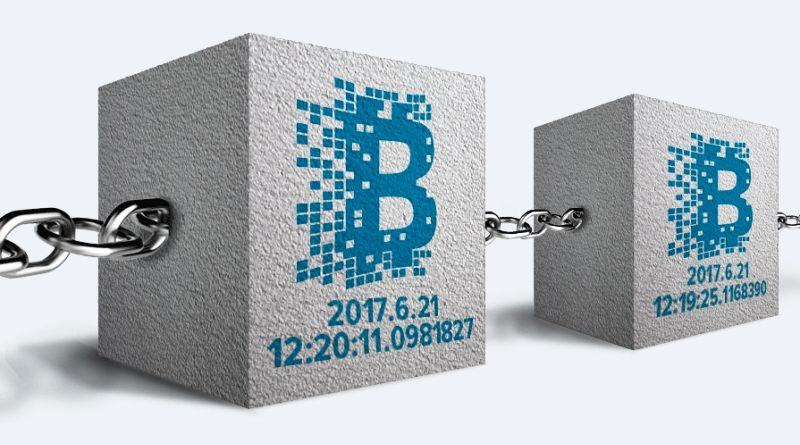 blockchain понятным языком